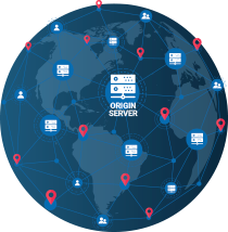 Global Delivery of your Content