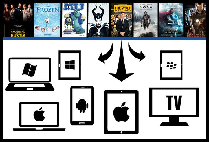VOD-Content-Platform