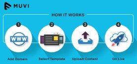 Muvi Studio DIY VoD Platform : The One-Click Video Streaming Platform Builder
