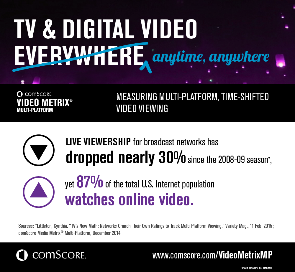 VMXMP_Infographic_1Everywhere_US_MAR2015