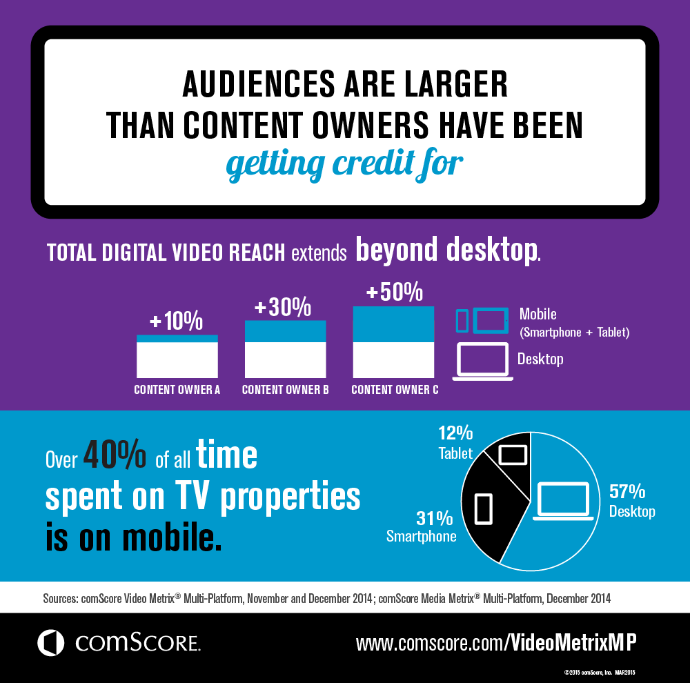 VMXMP_Infographic_2Audiences_US_MAR2015
