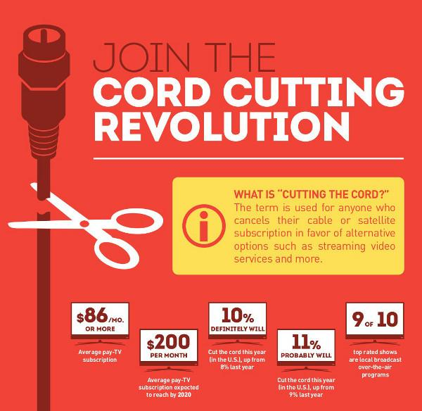 042214_CordCuttingInfographic_promo