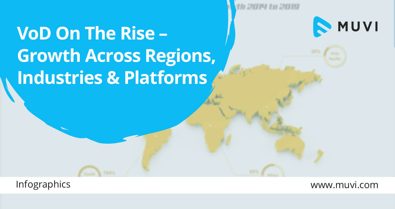 Infographic : VoD On The Rise - Growth Across Regions, Industries & Platforms