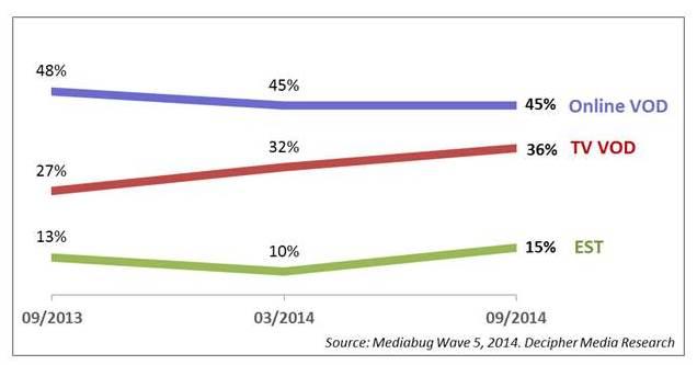 mediabug-graph