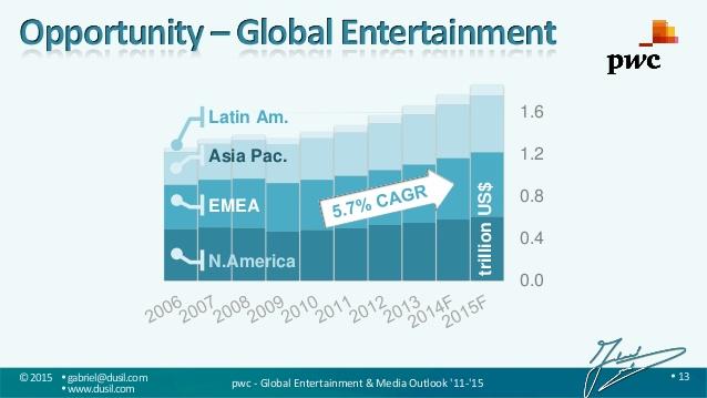 ott-multiscreen-9-entertainment-streaming-opportunities-13-638