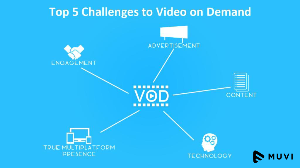 Top 5 Challenges for the VoD Industry Today