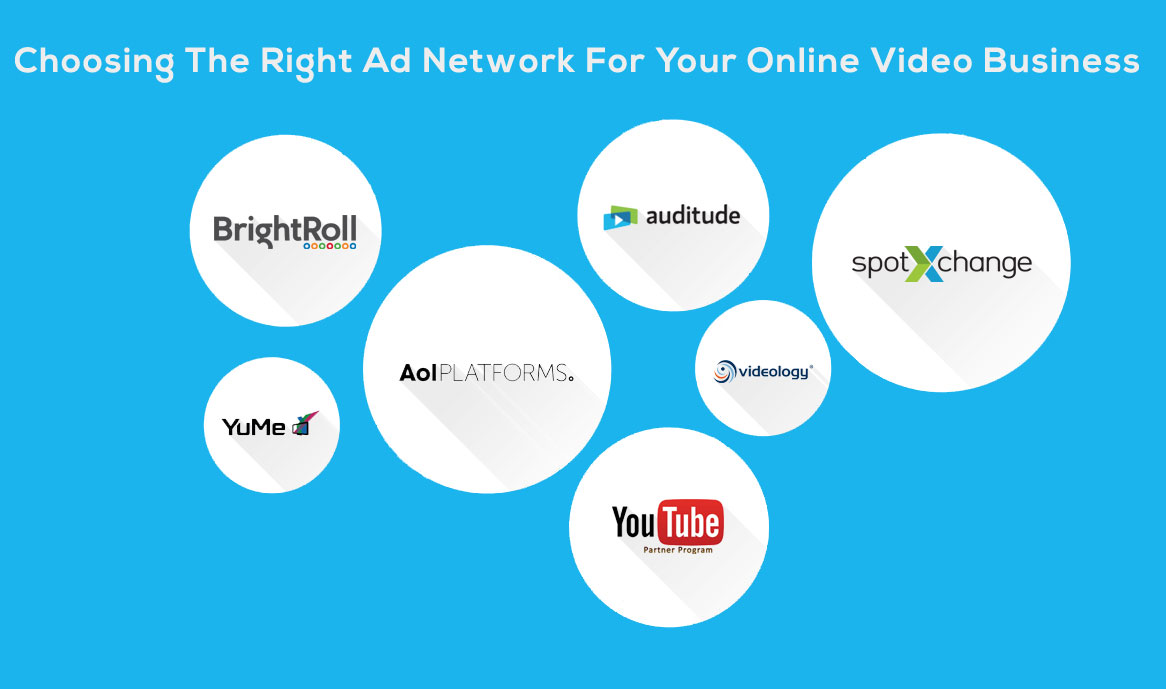 Choosing The Right Ad Network For Your Online Video Business