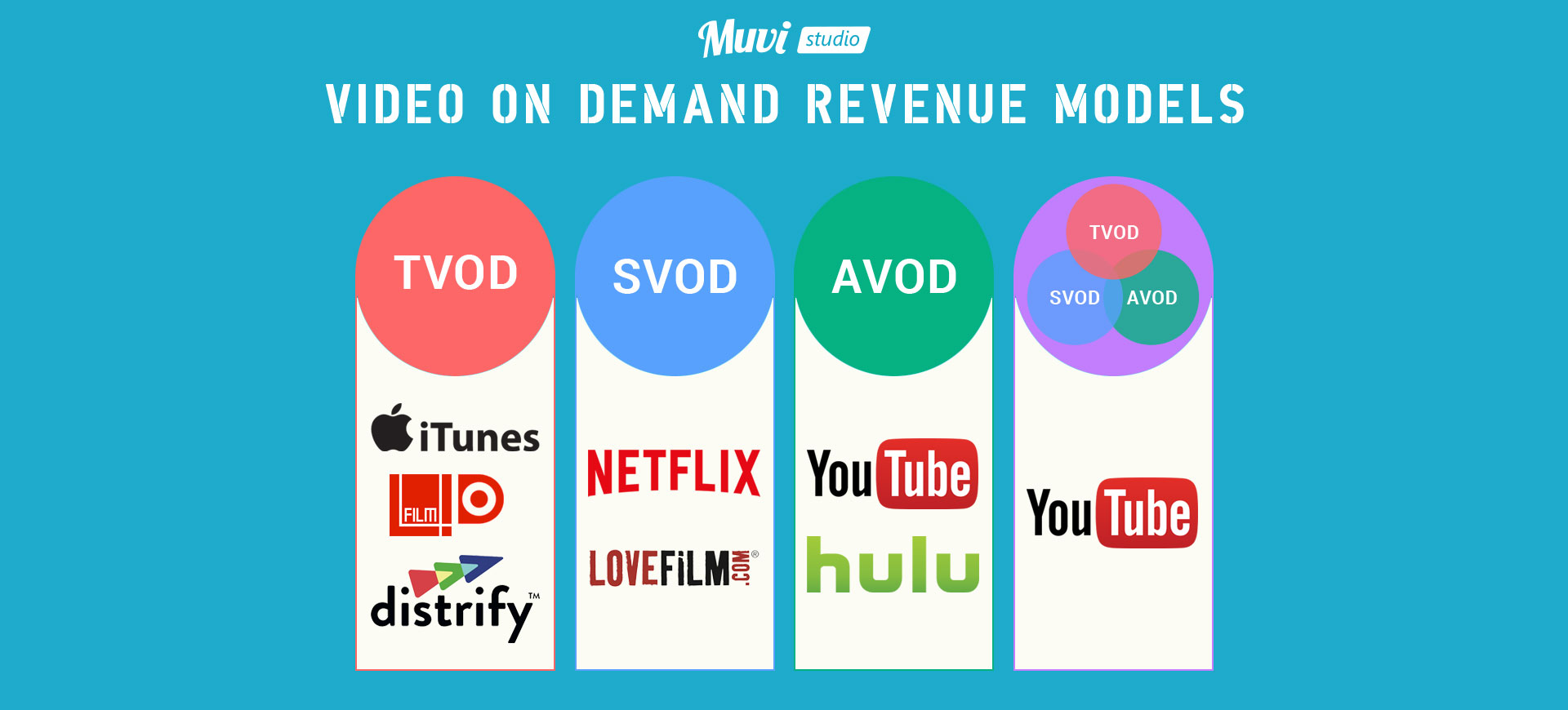 VOD Searches For the Winning Formula
