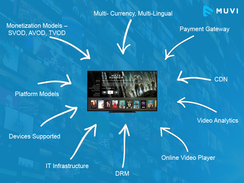 10 Tips for Selecting the Right Video Streaming Platform