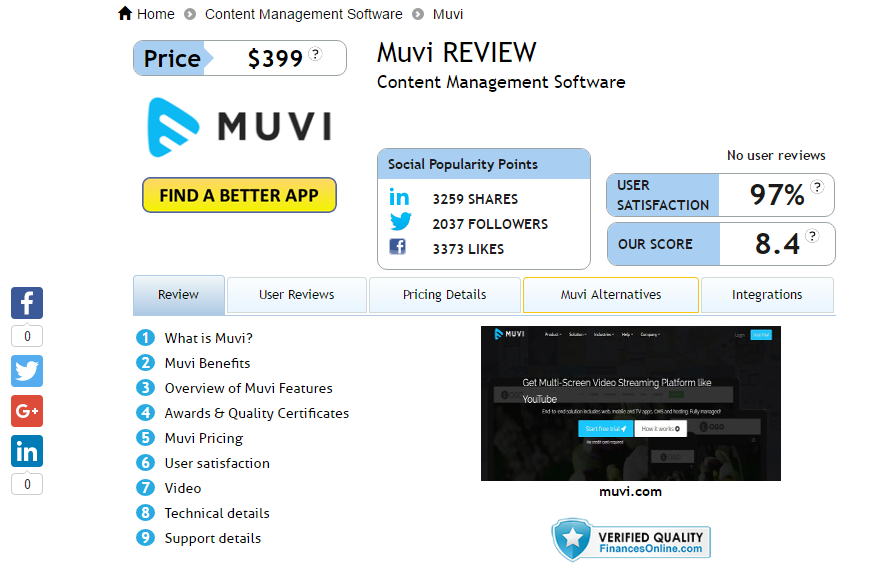 Muvi Wins FinancesOnline 2016 Video Content Management Awards