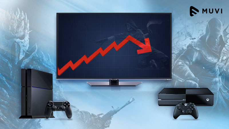 The Rise and fall of Gaming Consoles as Media Centers