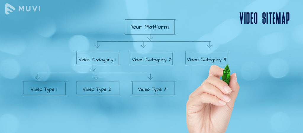 Create Video Sitemap on OTT Platform