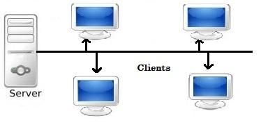 multicast-muvi