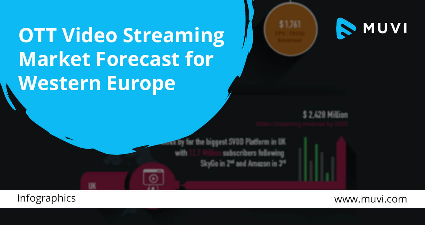 Infographic : OTT Video Streaming Market Forecast for Western Europe