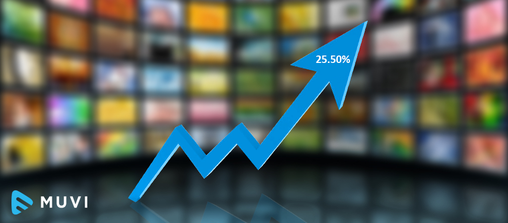 US VOD Market to Grow at a CAGR of 25.50% During 2015-2019