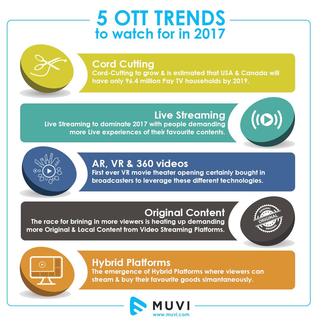5-ott-trends