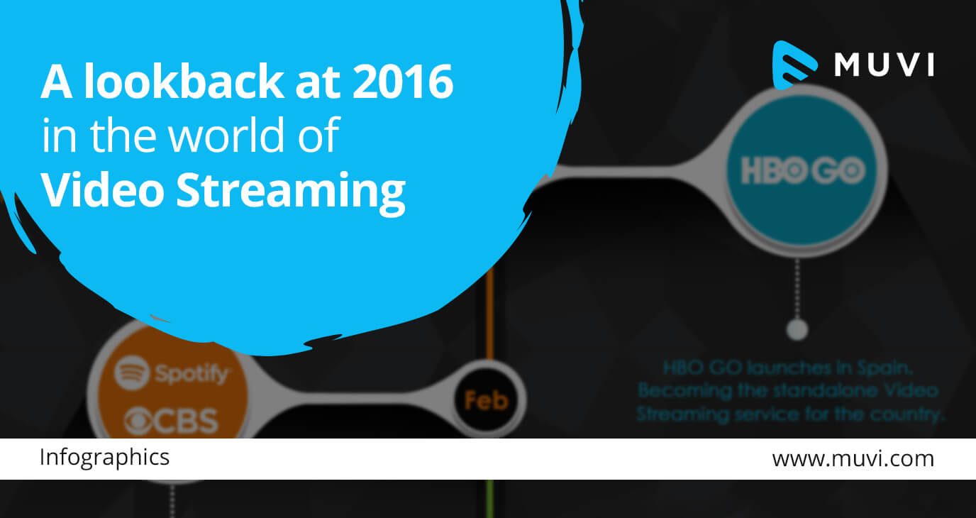 A lookback at 2016 in the world of Video Streaming.