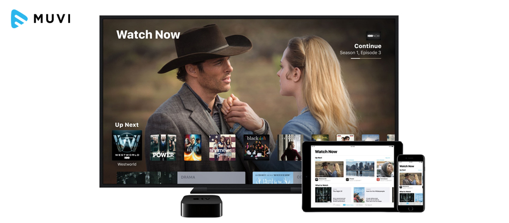 Support for 4K introduced by Apple TV