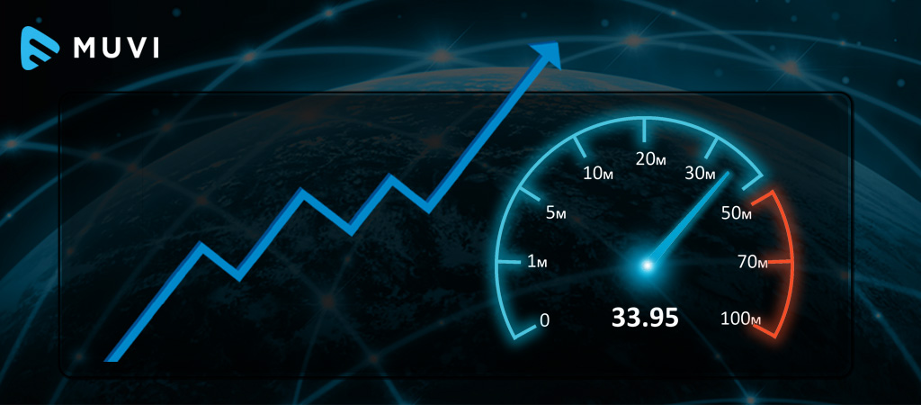 Global Internet Connection Speeds Increase 21% YoY