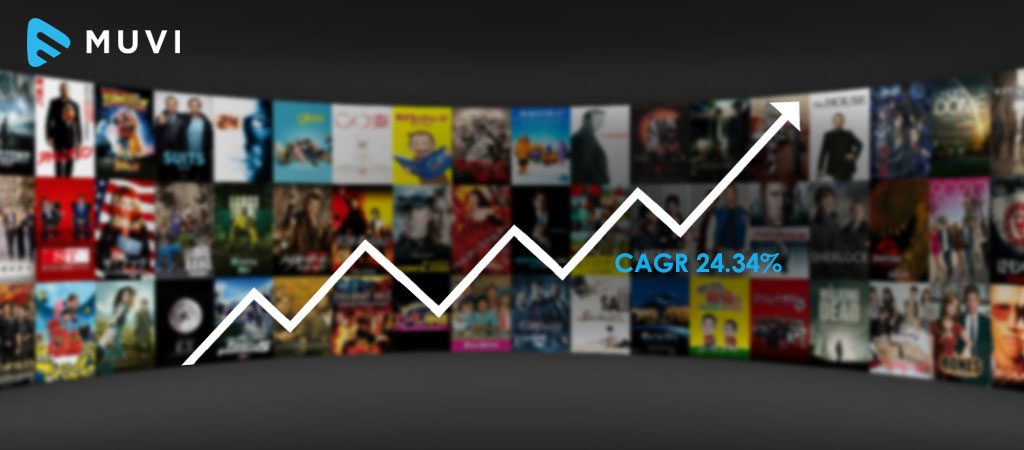 Video Services Market to Grow at a CAGR of 24.34% amid 2016-2020
