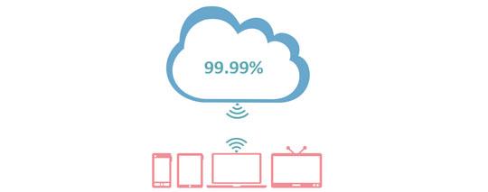 cloud-hosting-always-on