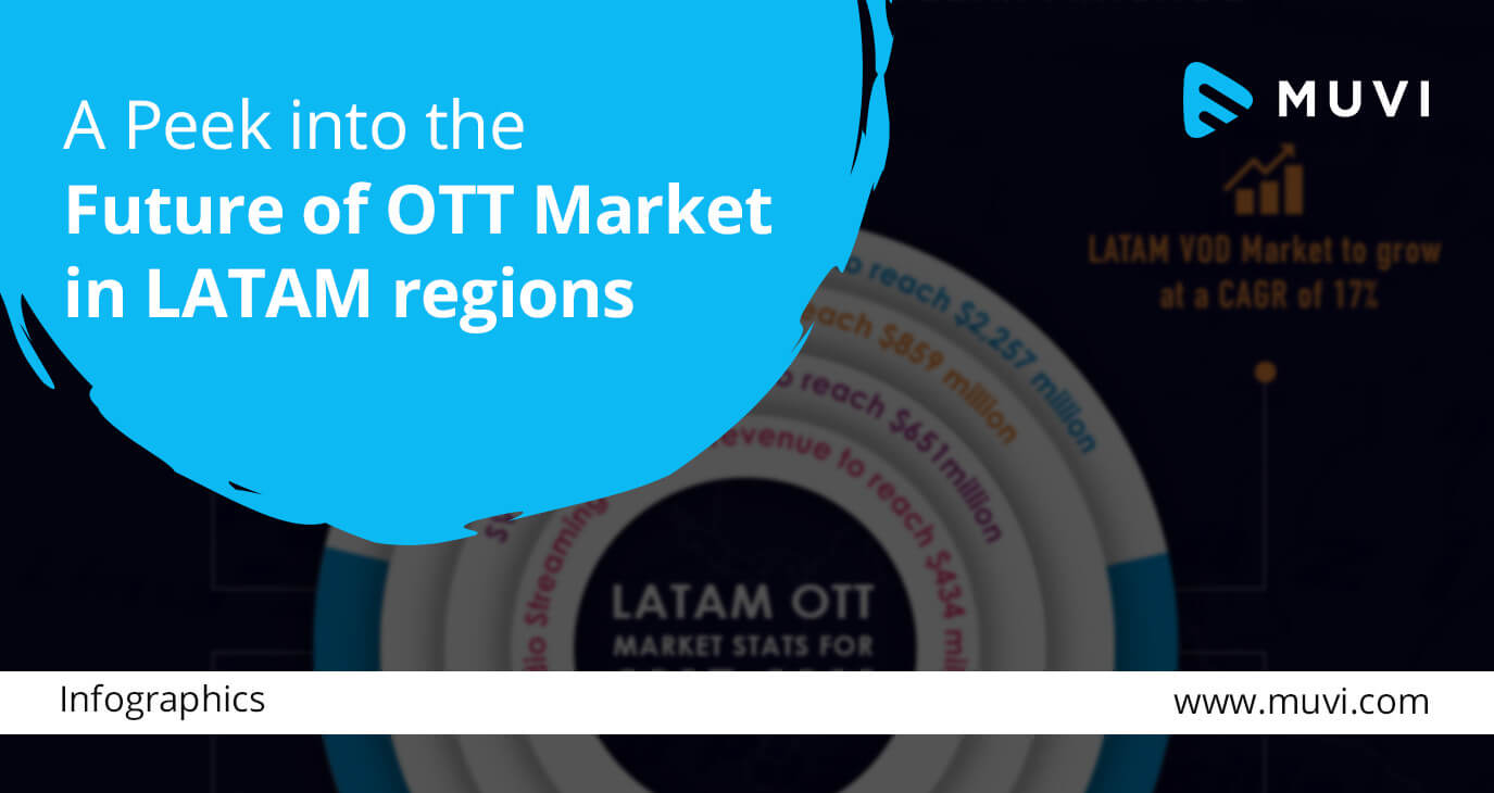 Infographic: A Peek into the Future of OTT Market in LATAM regions.