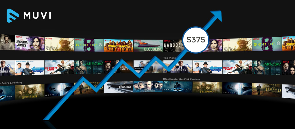 Improved VOD targeting drives $375MN global revenues