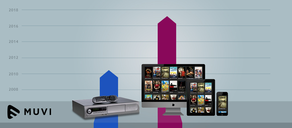 OTT revenue up by 32% & PayTV declines