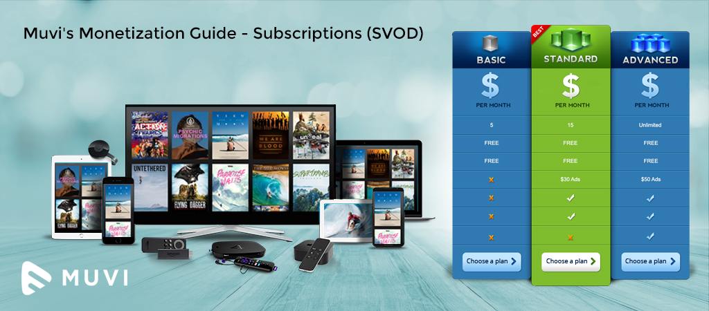 Muvi's Monetization Guide (Part: 1) - Subscriptions (SVOD)
