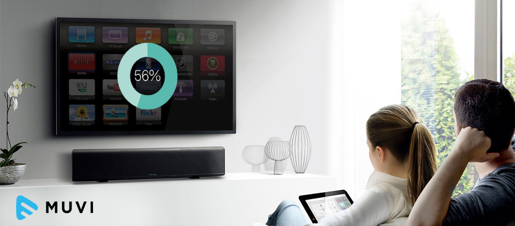 Streaming Enabled TV used by 56% of adults - IAB Study
