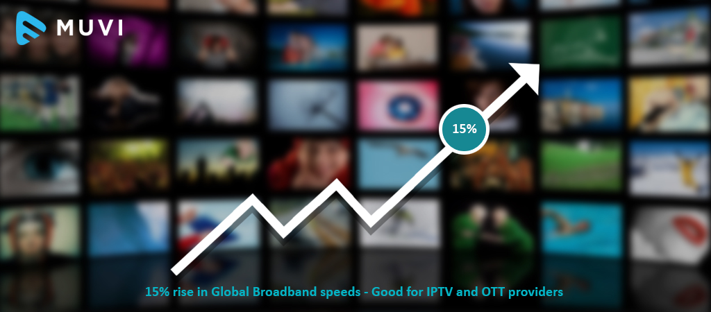Global broadband speeds go up by 15%, beneficial for video streaming providers