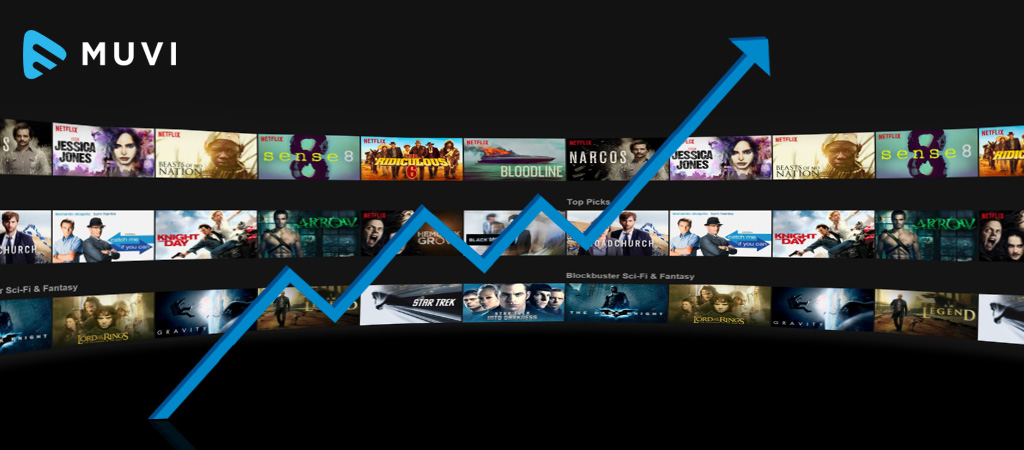 OTT Viewing trends - TiVo Report