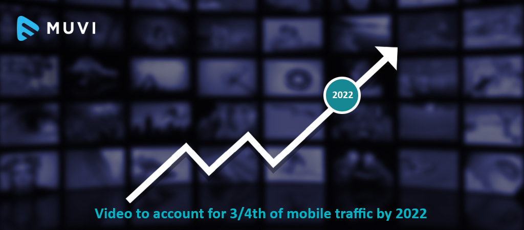 Three-fourth of mobile traffic to be attributed to video by 2022
