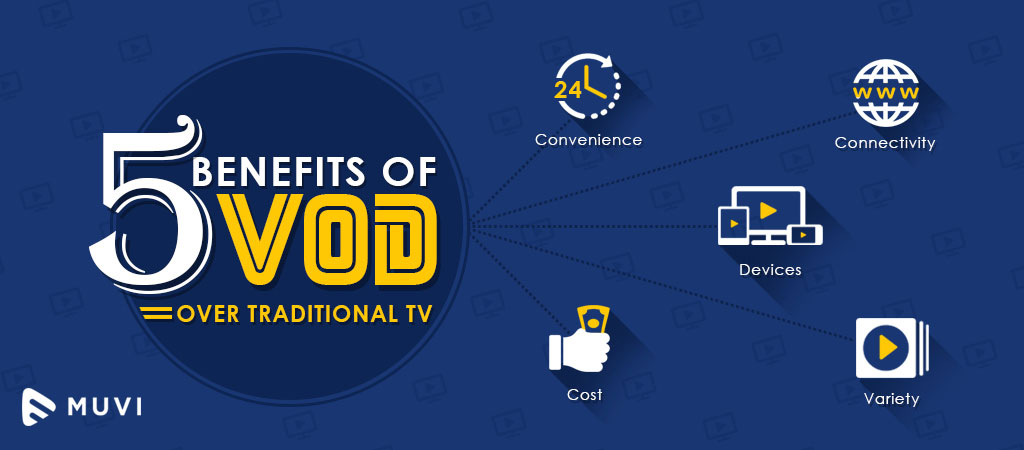 5 benefits of Video on Demand over Traditional TV