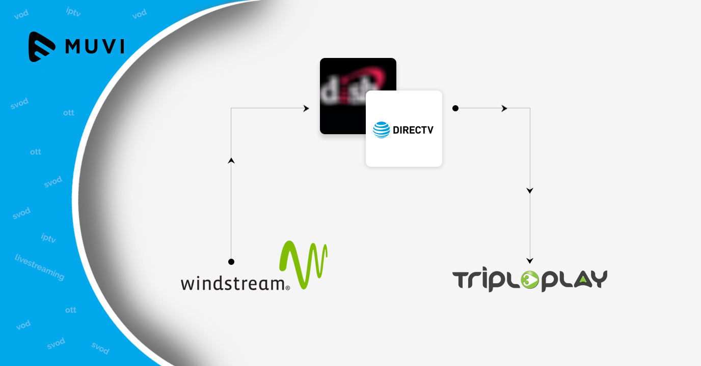 Windstream ropes in DirecTV in triple-play