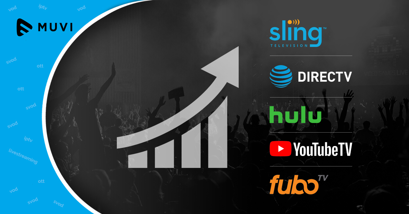 Popularity of streaming bundles rise as the subscriber base reach 5 million