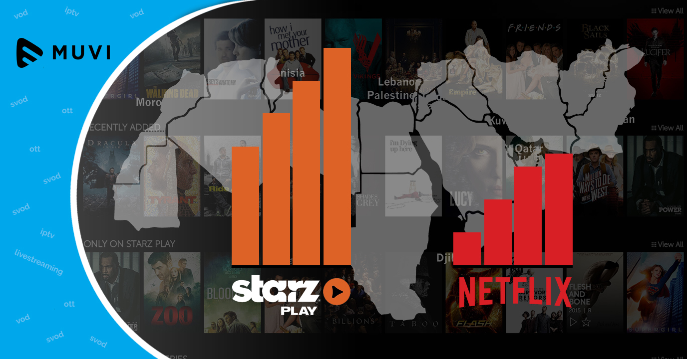 Starz Play races ahead of Netflix in MENA region