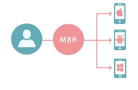 multi-bitrate transcoding on Muvi Audio Player