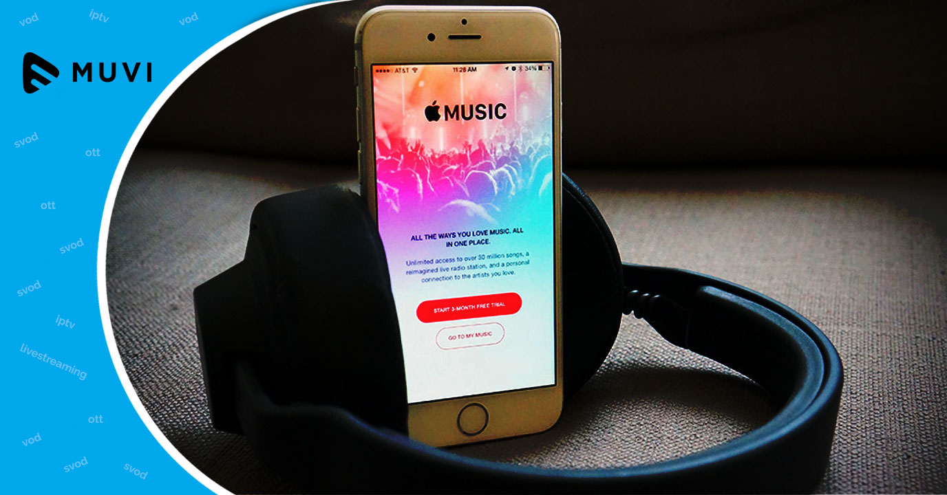 Apple eyes global music publishing division within audio streaming platform Apple Music
