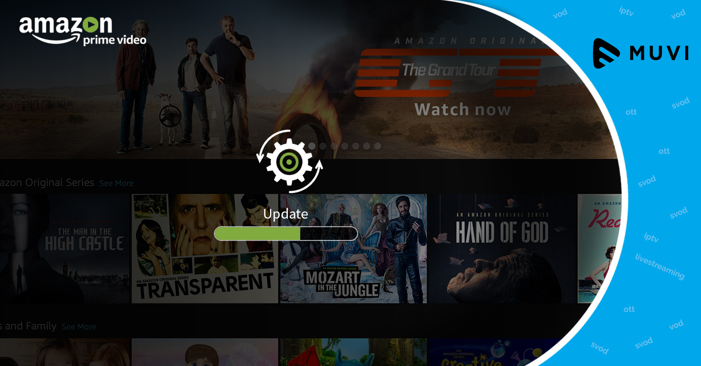 Prime Video may release dedicated feature to hide R-rated Content
