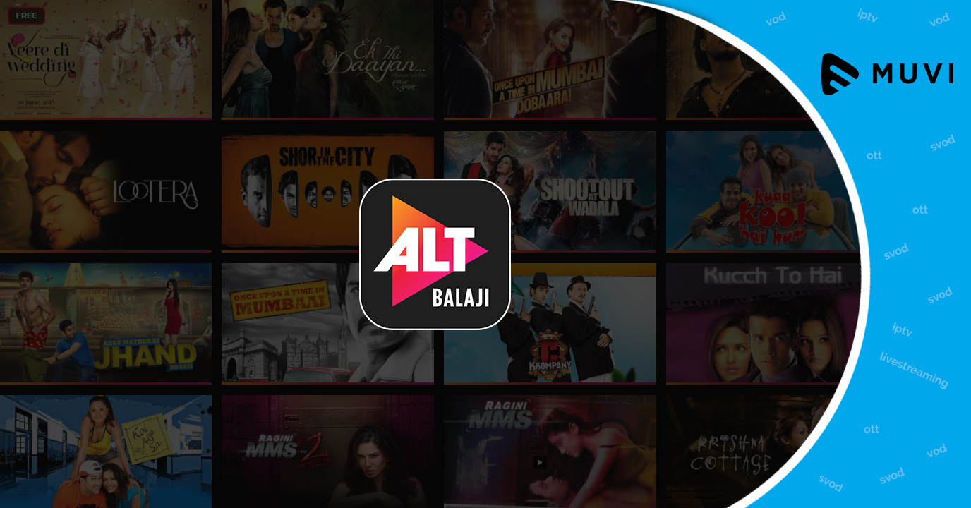 ALT Balaji set to go global, put on 2.1 mn new paid users