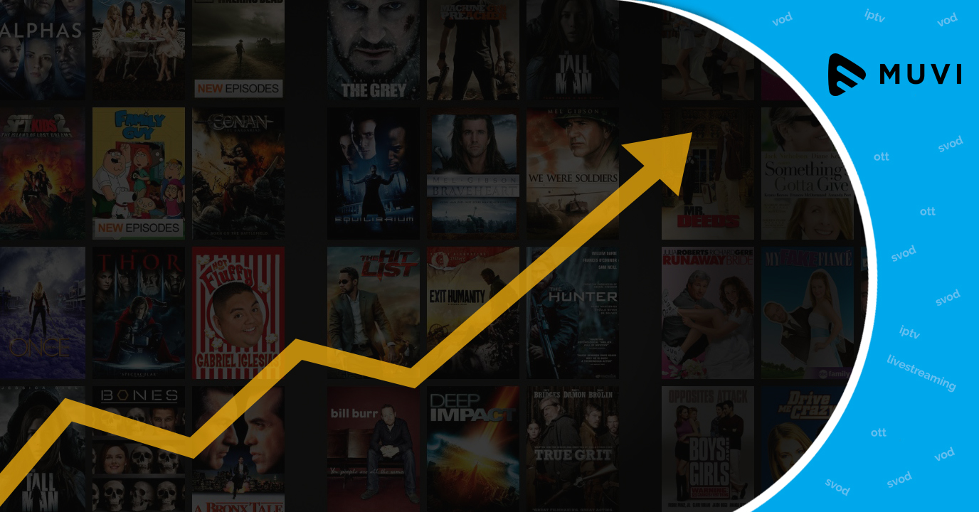 China drives APAC OTT growth