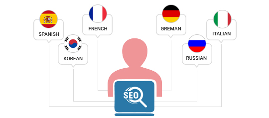 Muvi platform ready for multilingual SEO