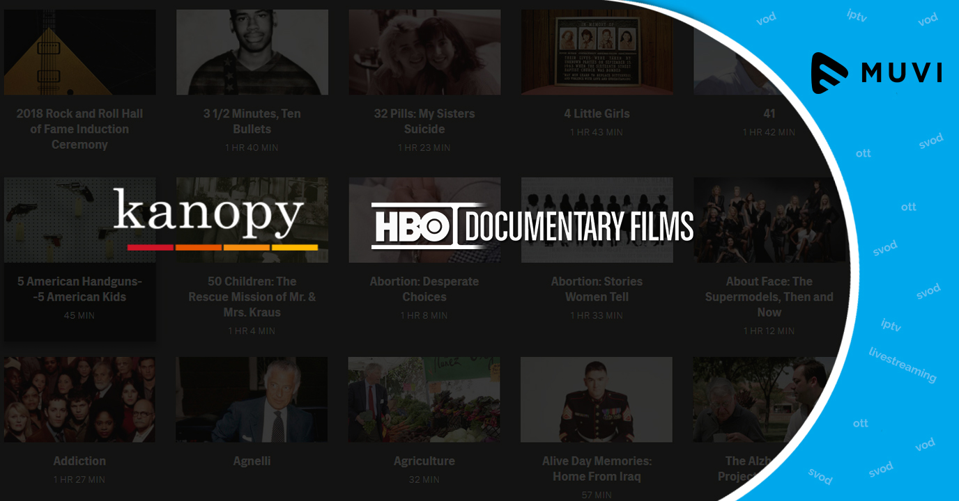 Video streaming platform Kanopy agrees for licensing deal with HBO Documentary Films