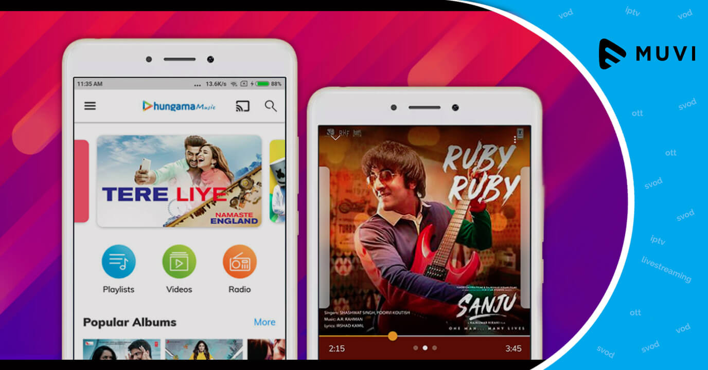 Music Streaming Platform Hungama launches Multilingual Audio Programming