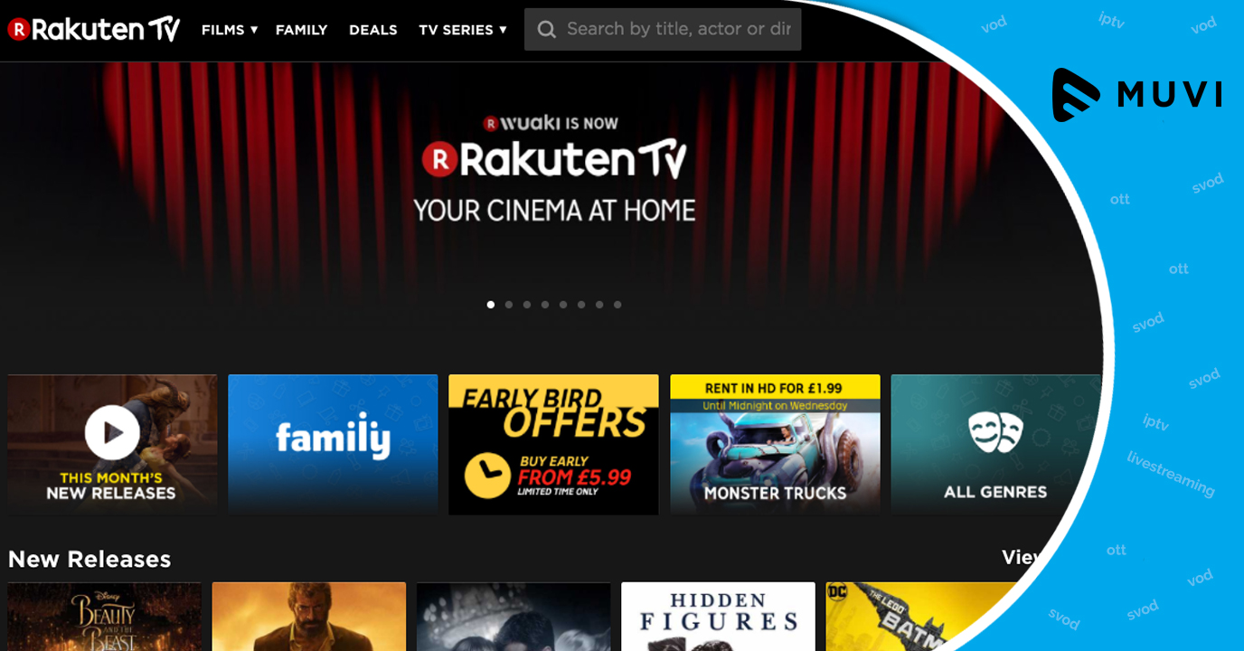 Rakuten TV Expands to 30 New Countries in Europe over Big Deals