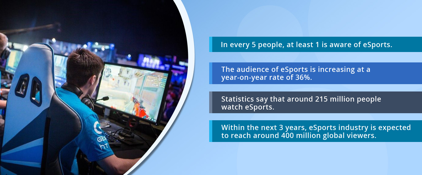 fan base of eSports growing worldwide