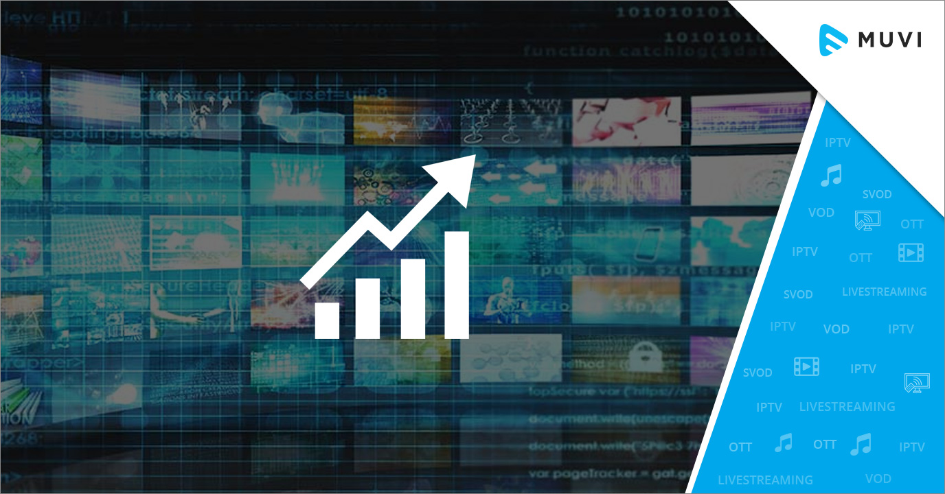 OTT Monitoring and Compliance (M&C) Market is on the Verge to Explode
