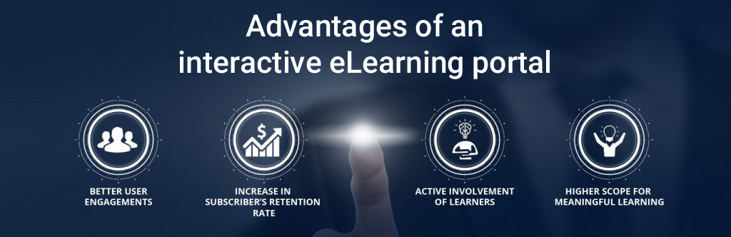 Top 5 Features that make an eLearning Platform Interactive