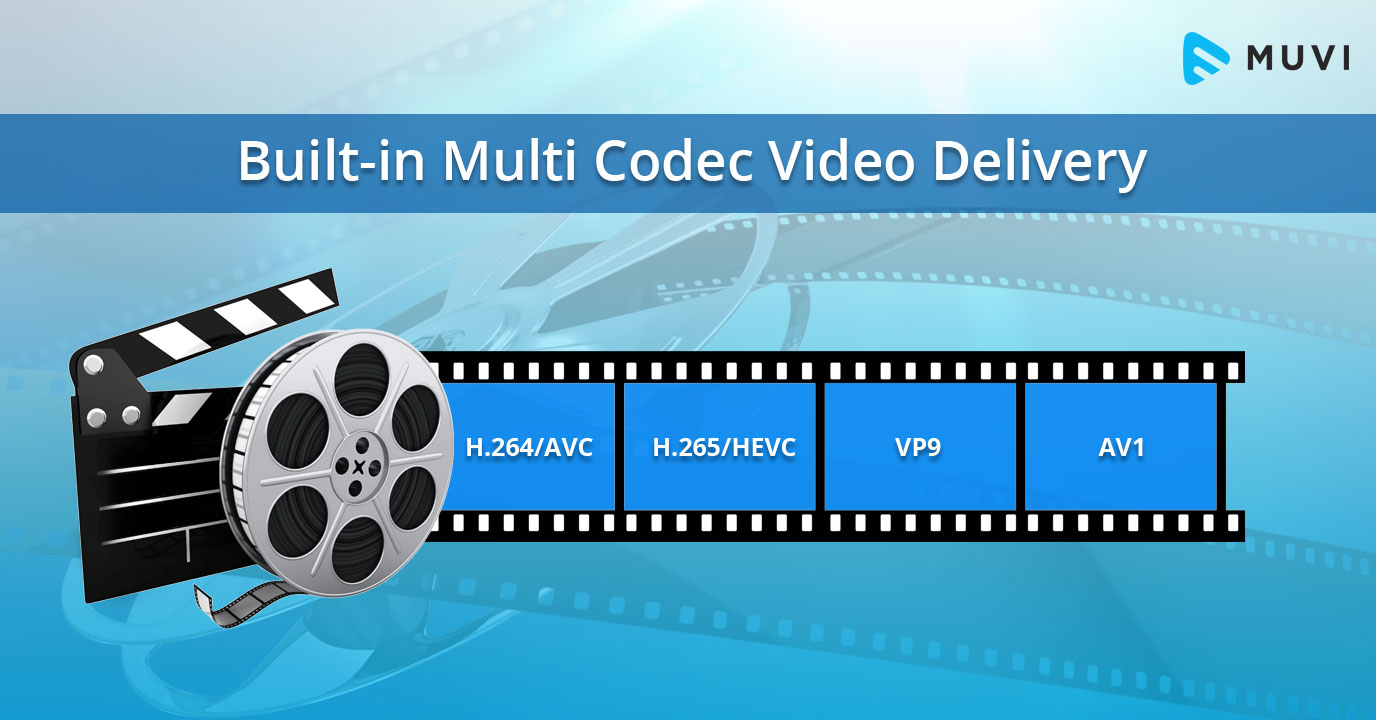 AV1-HEVC-VP9: Which is the best quality video codec for online streaming